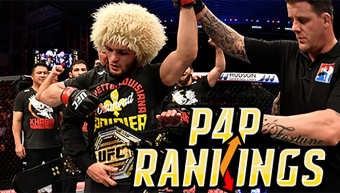 MMA. Khabib Nurmagomedov has headed a rating of the best fighters in the world