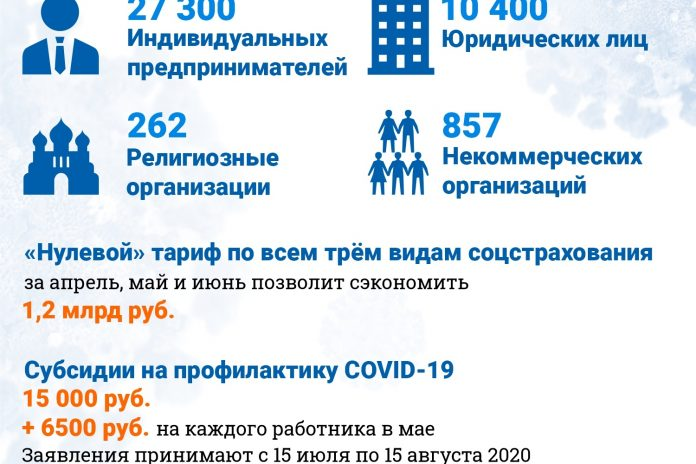 How not to pay taxes because of the coronavirus, and how many billions have already left the Novosibirsk businessmen