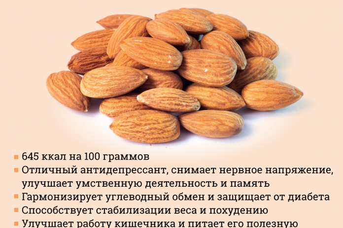 Calories — not the worst: nutritionists spoke about the benefits and harms of nuts